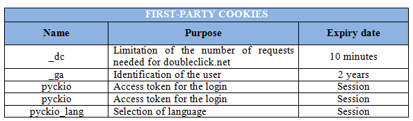 first_party_cookies